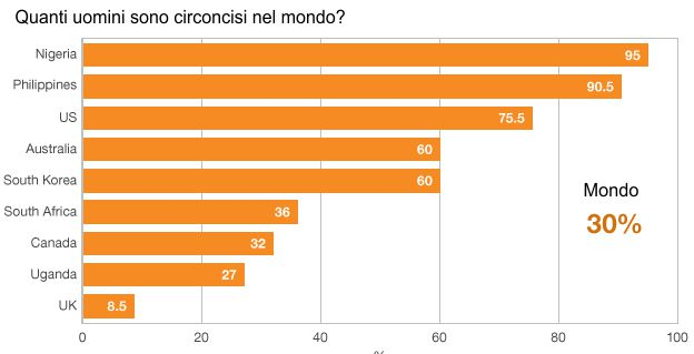 circoncisione - photo #47