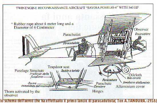 tandura.lancio