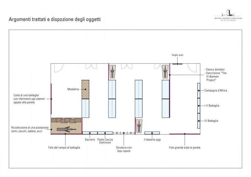 planimetria-e-disposizioni